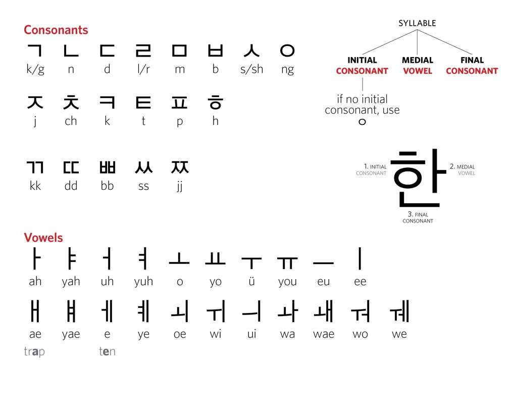 Korean Letters Name