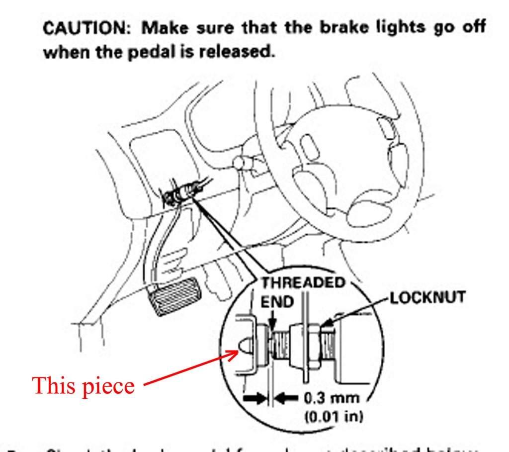 Brake Pedal Bushing