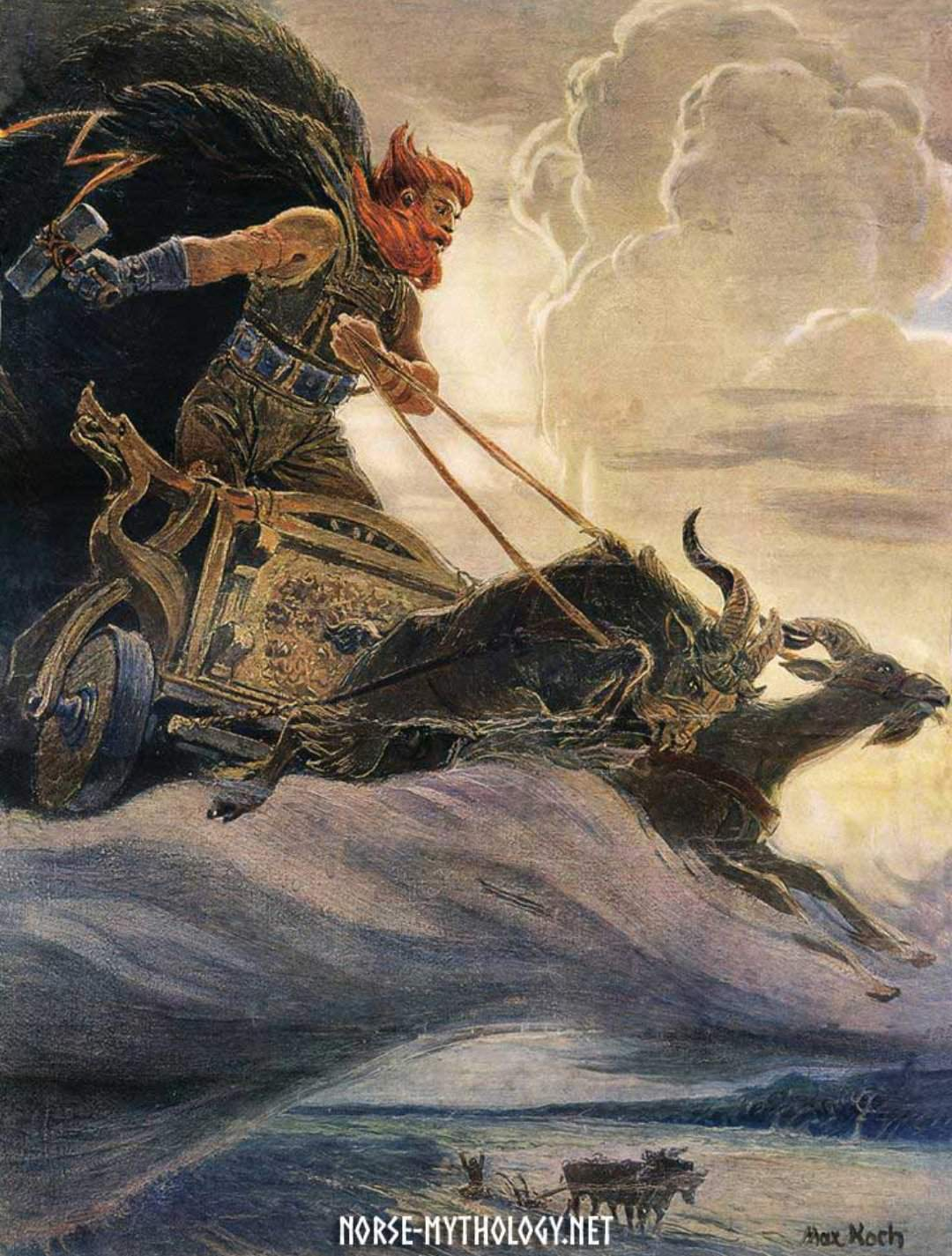 Norse Myth And Marvel