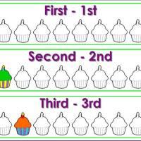 Cara Menulis Ordinal Number