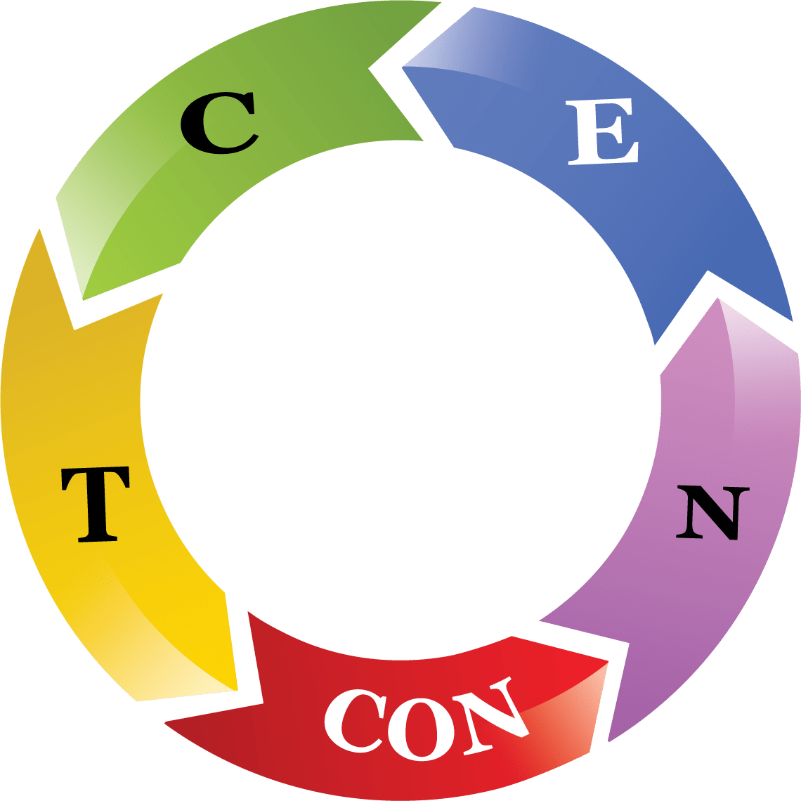 Connect Cycle