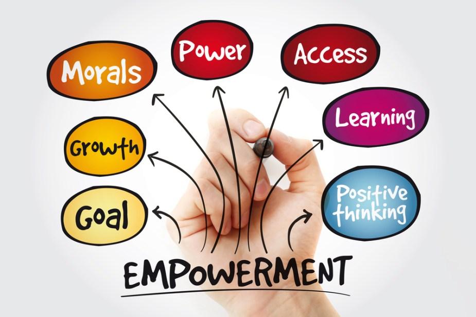 Empowerment qualities mind map