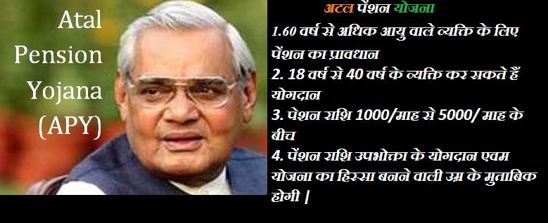 Samajwadi Pension Form Pdf