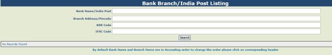 PFMS Scheme Bank List 2020