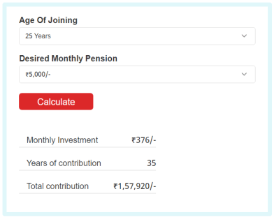 Atal Pension Yojana Calculator