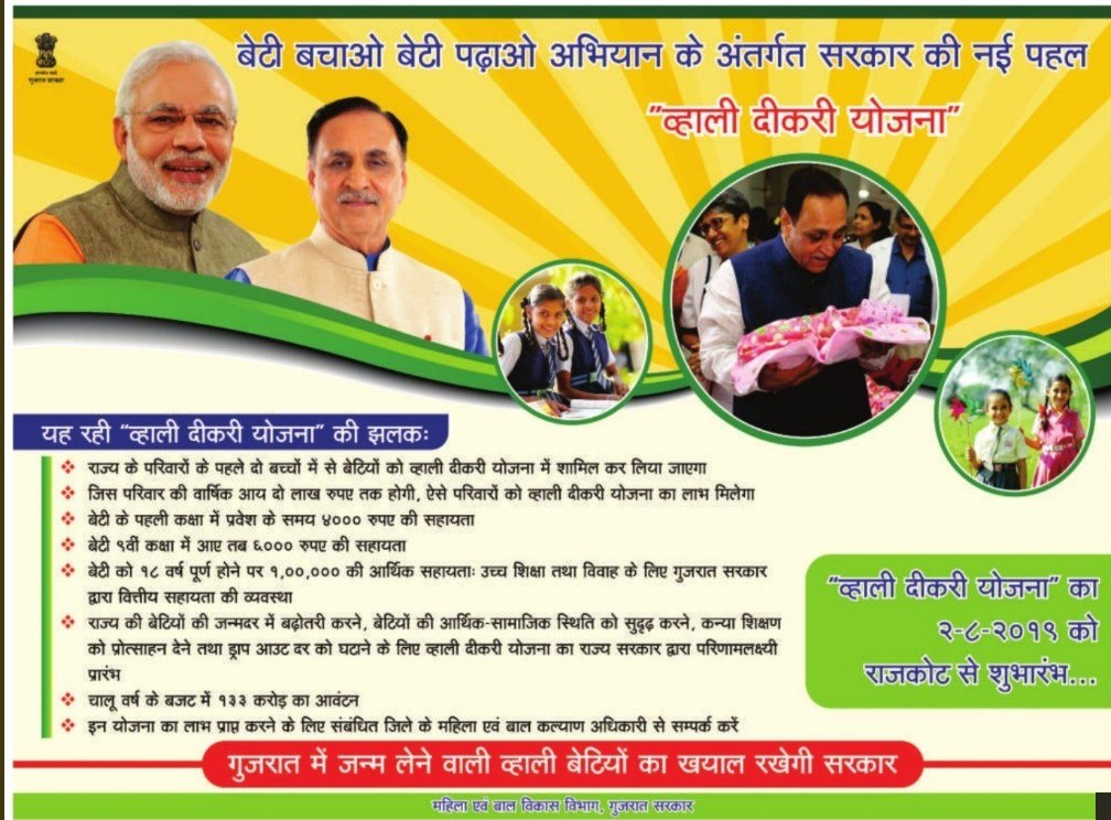 Gujarat Vahli Dikri Yojana 2020: Registration/ Application Form, Instructions