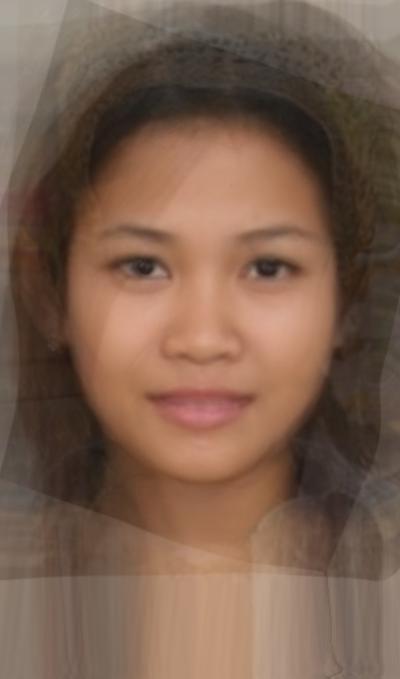 Average Cambodian Female