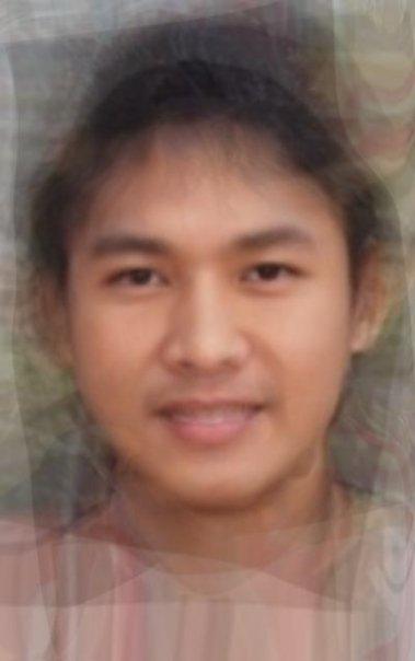 Average Thai male