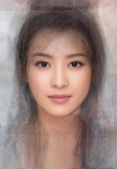Average Chinese Actress (Mainland, Taiwan, Hong Kong)