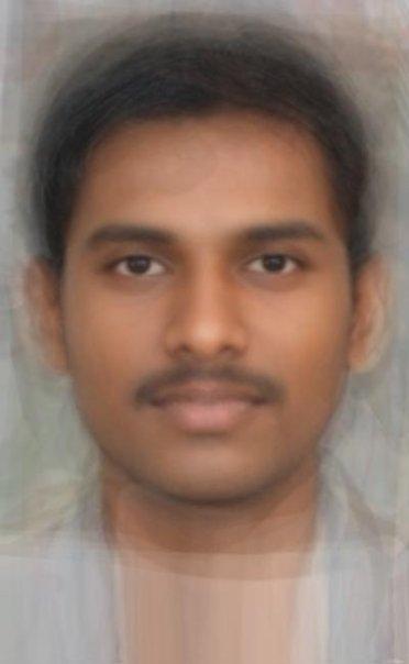 Average South Indian Man