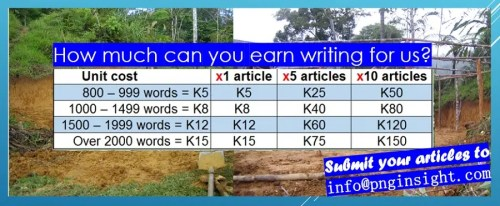 earn online income by writing