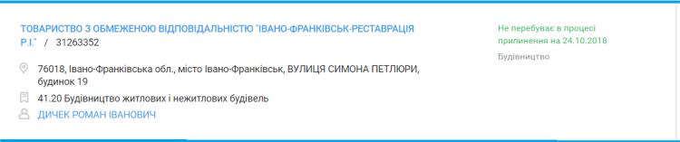 УКБ з четвертої спроби знайшло підрядника, що відремонтує народний дім на Шевченка