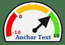 anchor text algorithm dials