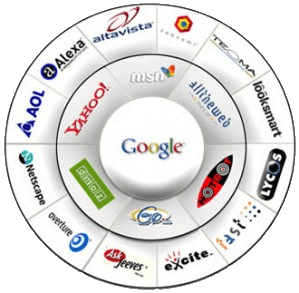 Universe of Search Engines