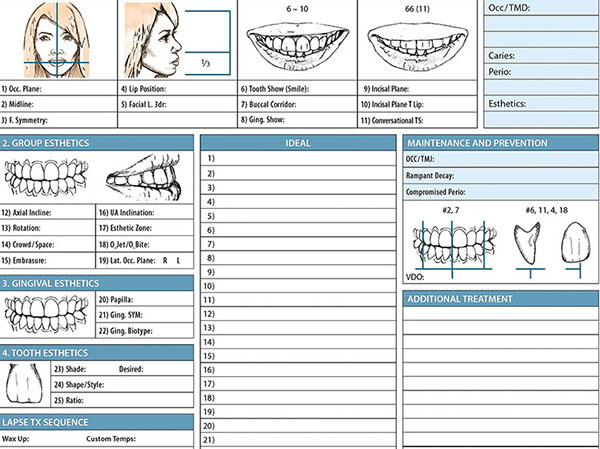 Form shows diagnosis of patient's smile from different angles, which lets patient to observe how it looks, with group esthetics, lip position, gingival esthetics, caries, maintenance, additional treatment, et cetera.