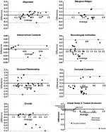 Potentialities and limitations of computer-aided design and manufacturing technology in the nonextraction treatment of Class I malocclusion