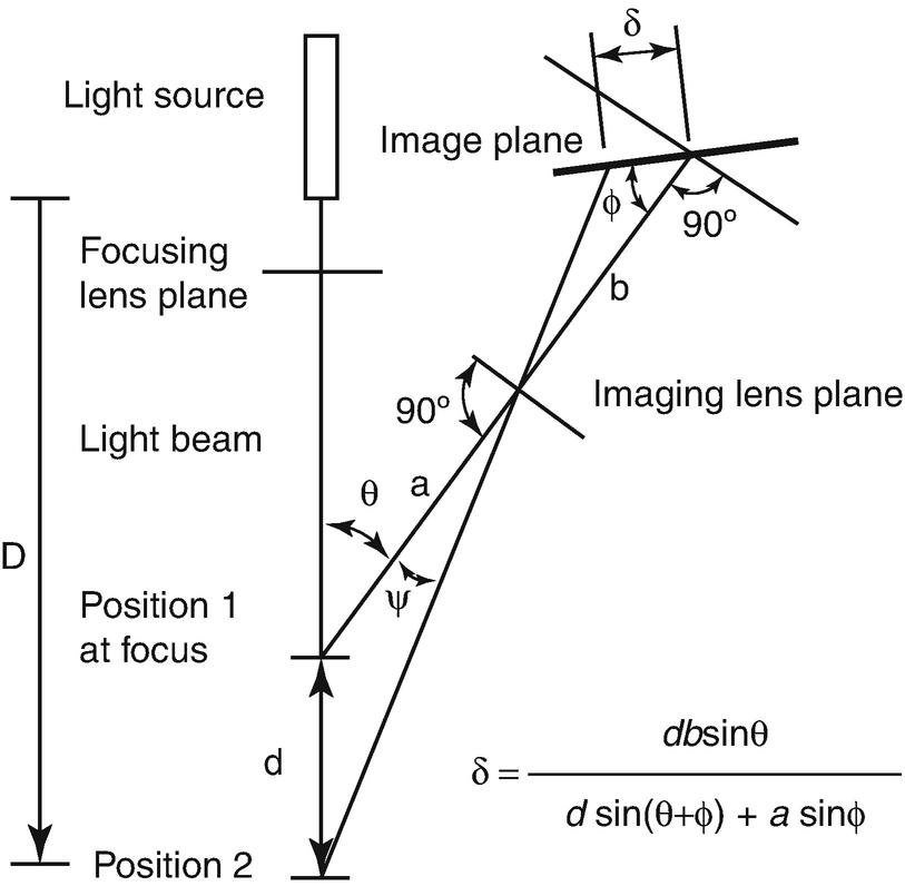 ../images/435642_1_En_15_Chapter/435642_1_En_15_Fig2_HTML.png