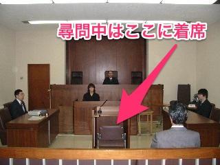 法廷の写真