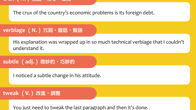 Photo of 商用英文導讀 – Fed says stimulus wind down to begin 'relatively soon,' leaves rates unchanged