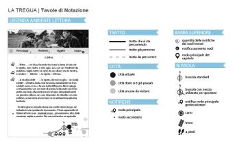 Tavola di Notazione - Legenda delle notifiche