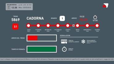 Situazione dello specifico treno
