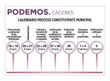 CALENDARIO-PROCESO-ELECTORAL