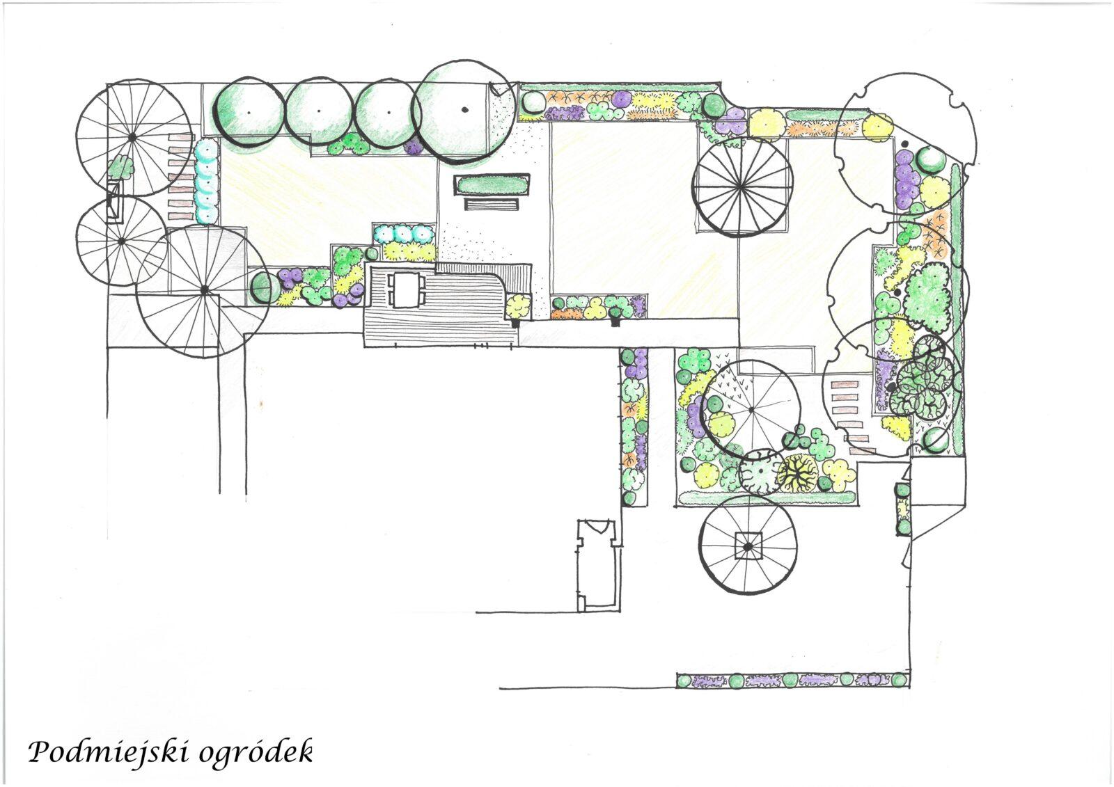 oryginalny projekt ogrodu
