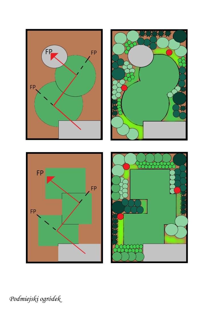rozmieszczenie Focal Points w ogrodzie
