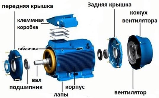 Электродвигатель в разборе