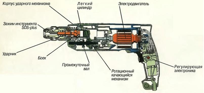 Схема электроинструмента