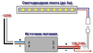 Простейшая схема подключения ленты