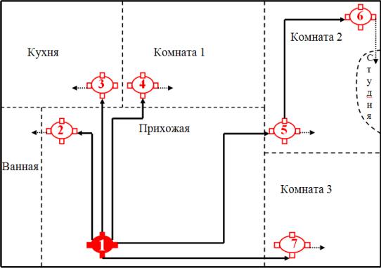 схема расположения распределительных коробок в трехкомнатной квартире с оборудованной в ней студией звукозаписи