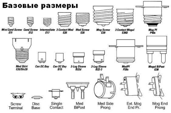 Основные характеристики люминесцентных ламп и светильников
