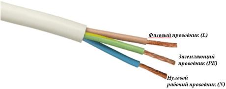 трехжильный питающий кабель