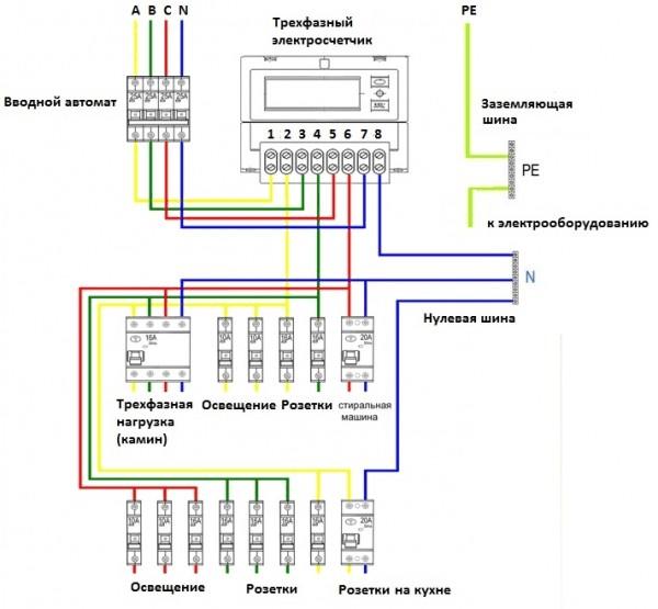 Схема подключения 3-х фазного счетчика
