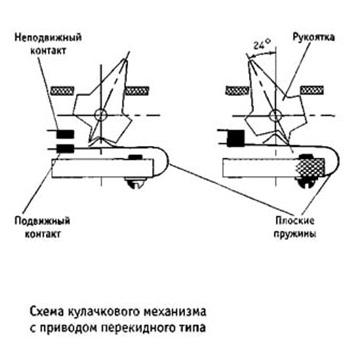 Устройство выключателя перекидного
