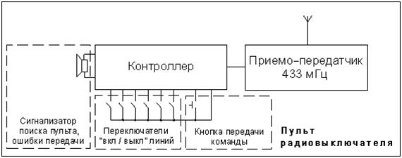 Схема пульта. Радиовыключатель света