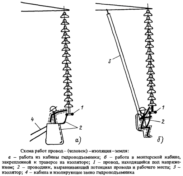 Схема работ провод - человек - изоляция - земля
