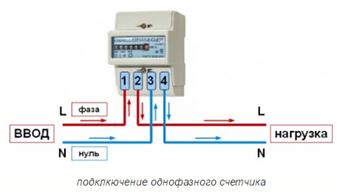 Установка электросчетчика. Подключение однофазного счетчика