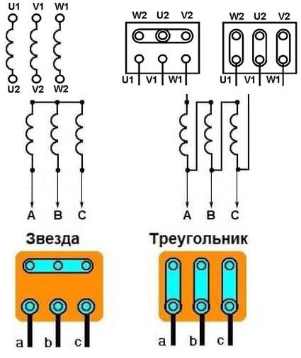 Схемы соединения обмоток трёхфазных электродвигателей