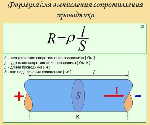 зависимость сечения провода от силы тока
