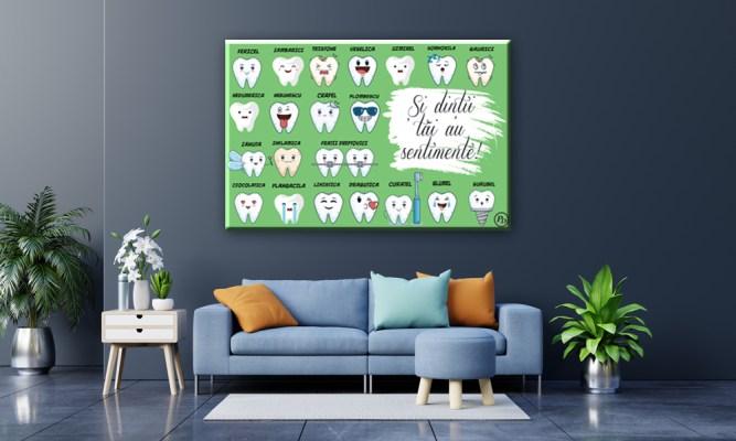 Tablou dinți canvas