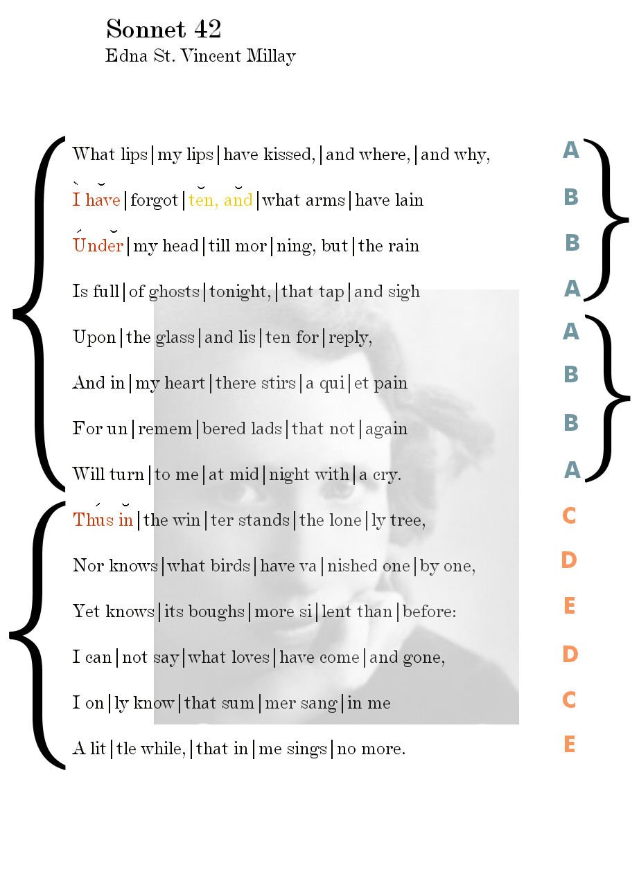 What Lips My Lips Have Kissed by Millay - Scansion