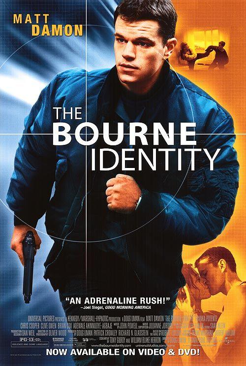 Die Born Identität