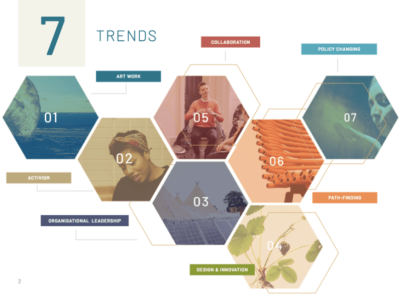 juliesbicycle7trends, actions to take about climate