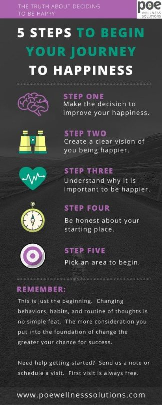 5 steps happiness
