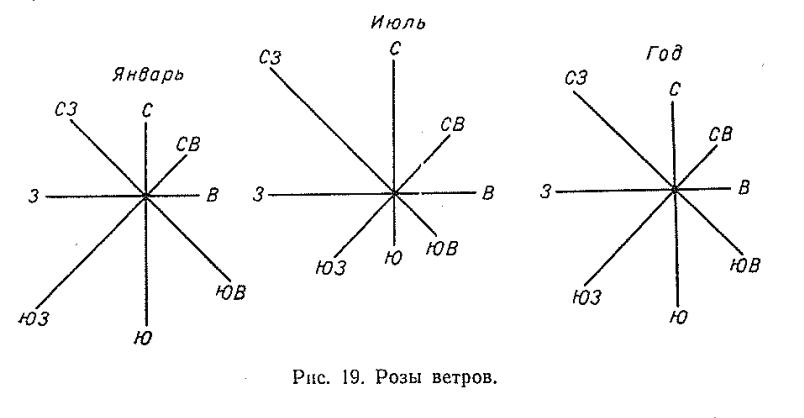 Інжір. 19. Раушан желдері Мәскеу