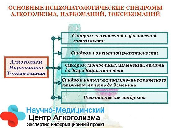 ursosanas nuo hipertenzijos)