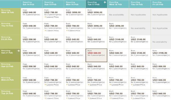Sample fares between New York (JFK) - Milan (MXP)