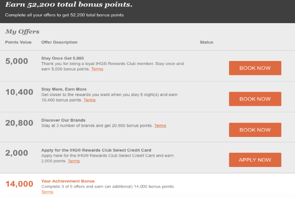 Easy Points with IHG Rewards Club's Accelerate Promotion